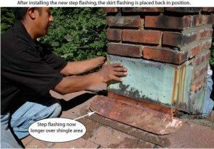 Flat roof repairs including Chimney flashing