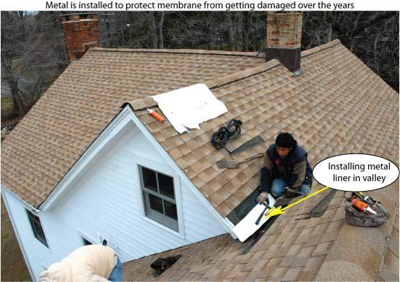 Roof repairs are time consuming, The best is to do right from the start.
