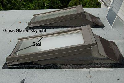 Skylight on a flat roof