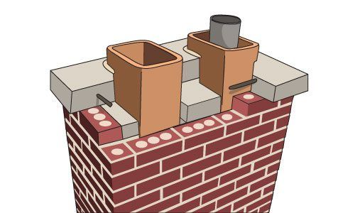 A chimney has mainly three parts. Crown, body and the footer.