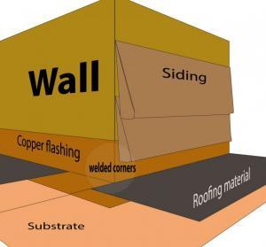 copper flashing welded corners