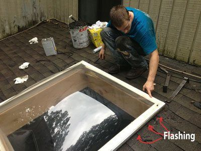 The best way to stop a leak on a skylight is to clean the flashing.
