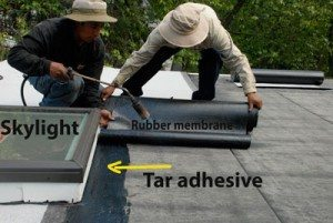 Skylight flashing for flat roof.