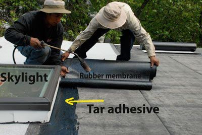 Skylight flashing for flat roof. The best way to attach the rubber roof to the skylight is with Modified Bitumen adhesive.